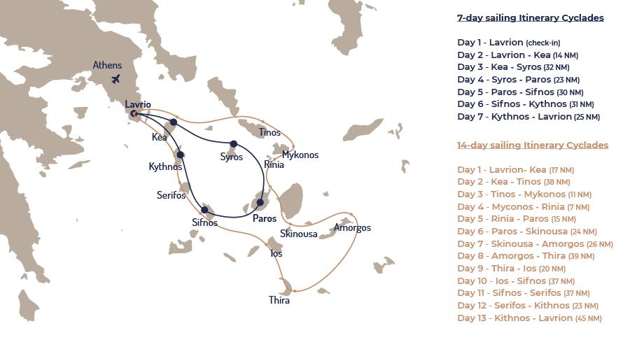 Cyclades sample sailing itinerary